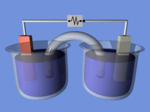 Схематическое изображение электролитической ячейки для исследования электролиза